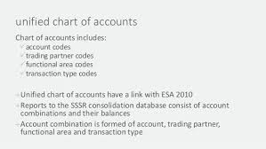 Unified Chart Of Accounts 2017 The Role Of Charts Of Accounts Kaie Koskaru Nelk Estonia