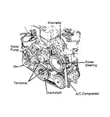 send me a digram of citroen xsara 20 hdi timing belt digram fixya here is the diagram you requested best of luck