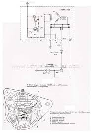 dynamo conversion to alternator wiring electrical instruments by One Wire Alternator Conversion lotus electrical f38 dynamator conversion t28679 html?hilit=alternator diagram