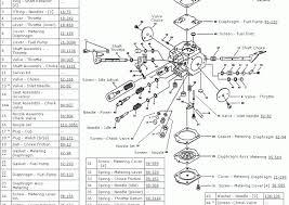 Walbro Carburetor Application Chart Walbro Carburetors Walbro Rebuild Kits Walbro Fuel Pumps
