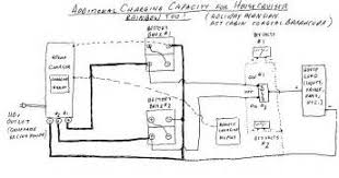 holiday rambler travel trailer wiring diagram images wiring holiday rambler rv wiring diagram