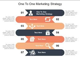 One To One Marketing Strategy Ppt Powerpoint Presentation