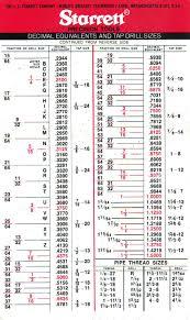 16 Tap Drill Chart Starrett Tap Drill Chart Pdf