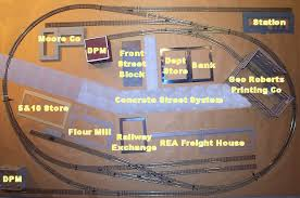 dcc wiring diagram images rail track wiring moreover o gauge wiring schematic as well railroad