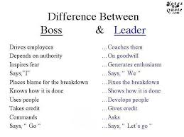essay leadership xuxibucyjpg my essay qualities leadership