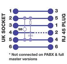 cat5 female wiring diagram cat5 image wiring diagram cat5 poe wiring diagram wiring diagram schematics baudetails info on cat5 female wiring diagram