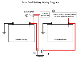 two battery wiring diagram Two Battery Switch Wiring Diagram off road jeep wiring diagrams perko dual battery switch wiring diagram