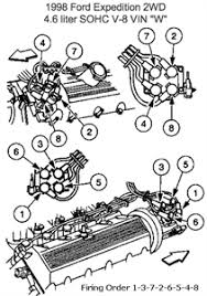 ford 4 6 wiring diagram ford image wiring diagram solved i need a spark plug wiring diagram for a 4 6l fixya on ford 4 6