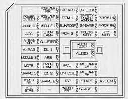kia rio fuse box wiring diagram data fuse box kia optima auto electrical wiring diagram chrysler 300 fuse box kia rio 2015 2017