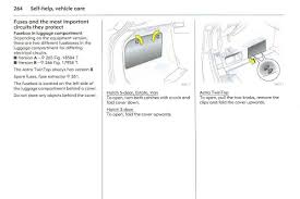 vauxhall zafira 2003 fuse box diagram efcaviation com 2001 astra fuse box diagram at Opel Astra Fuse Box Layout