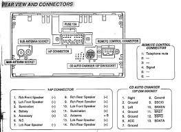 mitsubishi car radio stereo audio wiring diagram autoradio Auto Radio Wiring Diagrams mitsubishi car radio stereo audio wiring diagram autoradio delco auto radio wiring diagrams