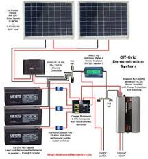 wiring diagram for this mobile off grid solar power system Off Grid Solar Wiring Diagram wiring diagram for this mobile off grid solar power system including 6 sun 185w 29v laminate solar panels from www sunelec com, morni pinteres off grid solar system wiring diagram