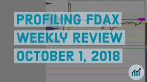 Profiling The Dax Support And Resistance For Week Of Oct 1