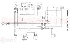 110cc atv wiring diagram & 50 70 90 110cc wire harness wiring cdi Peace 110Cc ATV Wiring Diagram at Kandi 110cc Atv Wiring Diagram