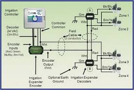 Home Sprinkler System Design