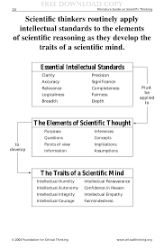 Incorporating Critical Thinking intoMath