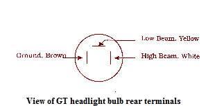 h4 wiring diagram wiring diagram and schematics headlight rewiring rh opelclub com 3 wire headlight wiring diagram 3 pin headlight wiring diagram