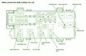 similiar ford ranger fuse box diagram keywords related posts to ford ranger fuse box diagram 2004 ford ranger fuse