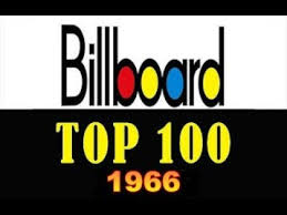 Videos Matching Billboard Year End Hot 100 Singles Of 1964