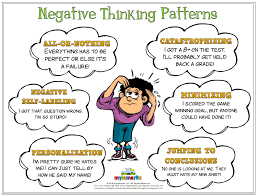Negative Thinking Patterns