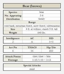 Tao Of D Ds Wiki Bear Brown