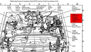wiring diagram 1997 ford explorer ireleast info 1997 ford explorer 5 0 engine diagram 1997 wiring diagrams wiring diagram