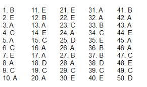 Soal ini sudah kakak susun sebanyak 25 soal yang terdiri dari 20 soal pilihan ganda dan 5 soal essay. Soal Ips Kelas 11 Sma Smk Ma 2021 Dan Kunci Jawabannya