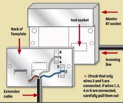 virgin cable telephone connection diagram efcaviation com phone line wire colours at Telephone Wiring Diagram Master Socket