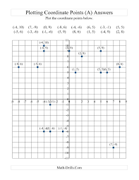 Quadrants In Graph Math Free Math Worksheets Quadrants Plotting