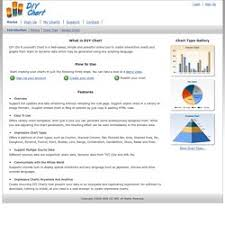 Chart Builder Diy Chart Builder Free Online Create And Design Charts And