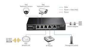 edimax switches poe 5 port fast ethernet switch 4 poe edimax es 5104ph 5 port fast ethernet switch 4 poe ports