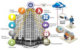 Smart Buildings Smart Buildings Exchange Communications
