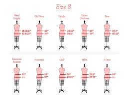 forever 21 plus size chart vanity sizing compare these 25 retailers at your local mall racked