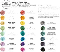 Natural Food Dye Frosting Color Guide In 2019 Frosting