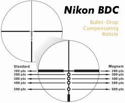 Bdc Reticle Ballistics Chart 47 Memorable Nikon Ballistics Chart