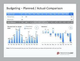 Powerpoint Project Management Templates Best Project Management Powerpoint Templates Project