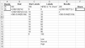 Hack 57 Create A Speedometer Chart Excel Hacks Tips