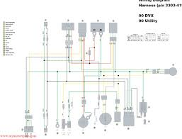 eton atv wiring diagram great installation of wiring diagram • thunder eton 50 atv wiring diagram wiring library rh 23 pirmasens land eu eton quad wiring