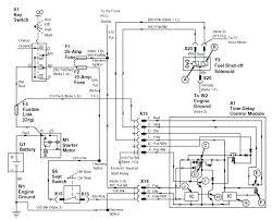 john deere 757 engine parts diagram 35 wiring diagram images john deere 757 engine wiring diagram mower zero turn harness all kind of diagrams o gator