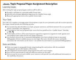 012 Annotated Bibliography Apa Template Healthy Eating Essayspers