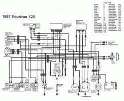 honda trx engine diagram honda wiring diagrams