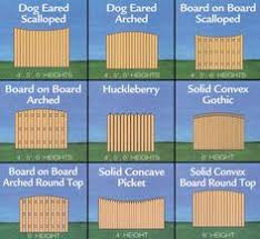 privacy fence design. 37 Stylish Privacy Fence Ideas For Outdoor Spaces Privacy Fence Design I