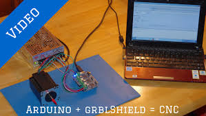 diy cnc controller how to setup your arduino & gshield openbuilds acro 3d printer at Ox Cnc Wiring Diagram