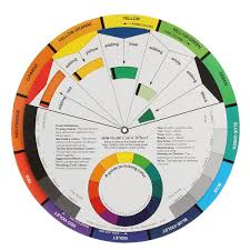 Artist Colour Mixing Chart Artists Colour Wheel Mixing Colour Guide 105mm Pocket Artist Colour Wheel