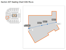 Where Is Row Aa In Section 307 At John Paul Jones Arena
