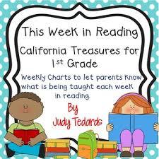 Teacher Pay In California Chart Chart Clipart 1st Grade Chart 1st Grade Transparent Free