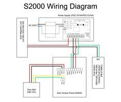 access control system wiring diagram diy wiring diagrams \u2022 door access control wiring diagram the brilliant door access control system wiring diagram with regard rh pinterest com card access control