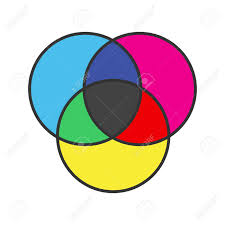 Venn Diagram Overlap Cmyk Or Rgb Color Circles Icon Venn Diagram Overlapping Circles