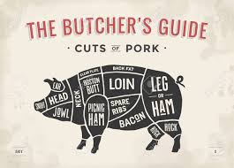 Pork Meat Cuts Chart Cut Of Meat Set Poster Butcher Diagram Scheme And Guide Pork