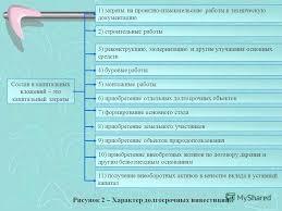 Презентация на тему Тема Учет долгосрочных инвестиций и  4 Состав